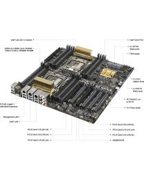 Asus Motherboard Z10PE-D16 Xeon E5-2600 v3 C612 1024GB DDR4 PCI Express SATA EBB Retail